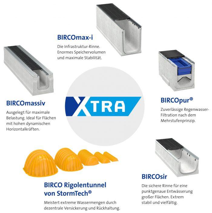 BIRCO_Xtra_Kreis_DE_Text